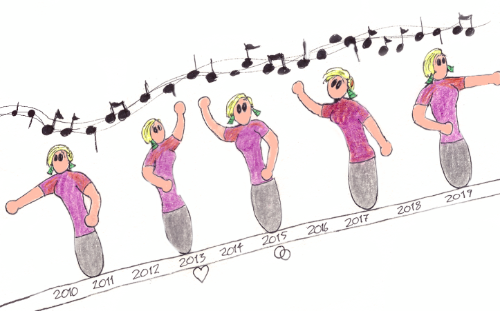 Image description: Cartoon of Veronica dancing along a timeline, with musical notes above her